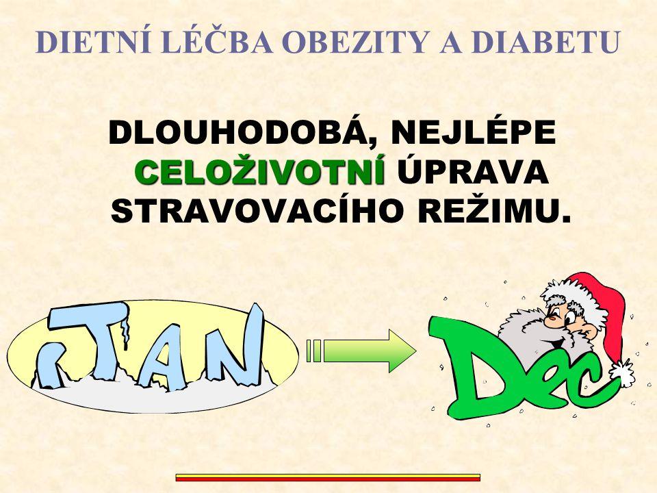 DIETNÍ LÉČBA OBEZITY A DIABETU
