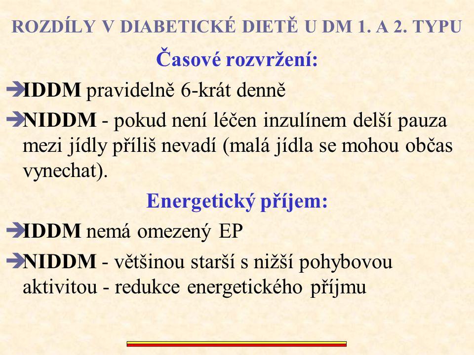 ROZDÍLY V DIABETICKÉ DIETĚ U DM 1. A 2. TYPU