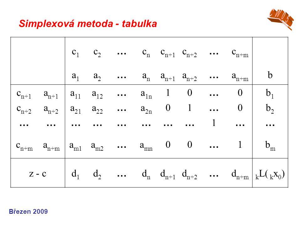 Simplexová metoda - tabulka c1 c2 … cn cn+1 cn+2 cn+m a1 a2 an an+1