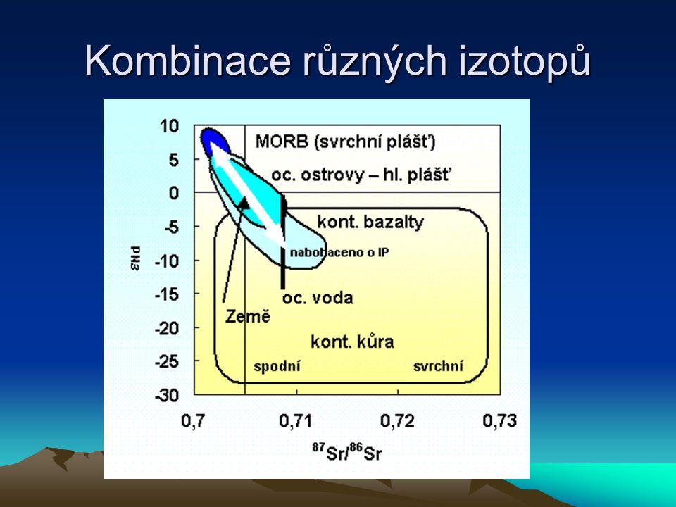 Kombinace různých izotopů