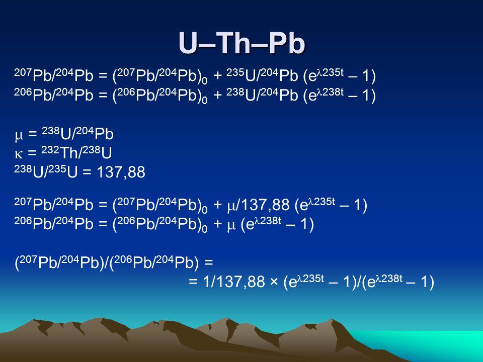 U–Th–Pb 207Pb/204Pb = (207Pb/204Pb)0 + 235U/204Pb (e235t – 1)