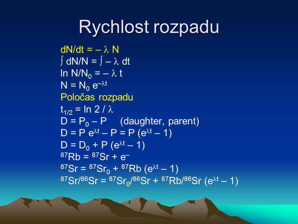 Rychlost rozpadu dN/dt = –  N  dN/N =  –  dt ln N/N0 = –  t