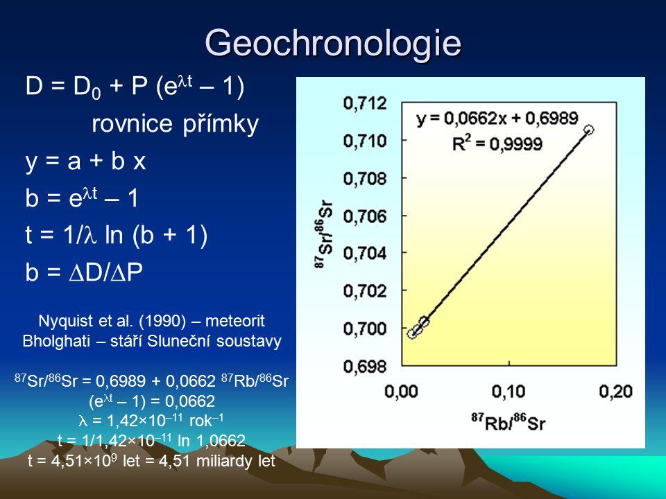 Nyquist et al. (1990) – meteorit Bholghati – stáří Sluneční soustavy