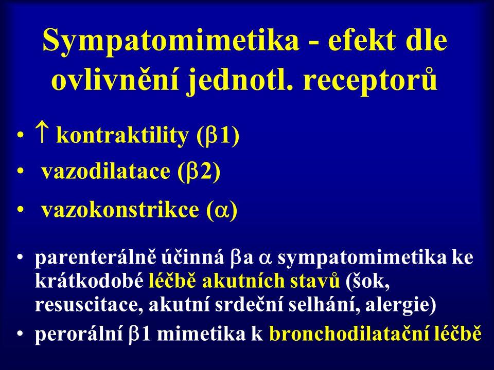 Sympatomimetika - efekt dle ovlivnění jednotl. receptorů