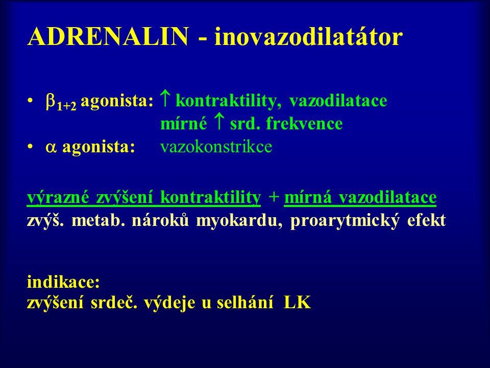 ADRENALIN - inovazodilatátor