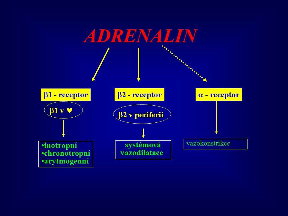ADRENALIN 1 - receptor 2 - receptor  - receptor 1 v 