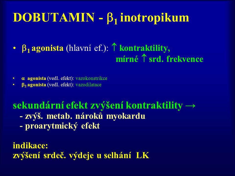 DOBUTAMIN - 1 inotropikum
