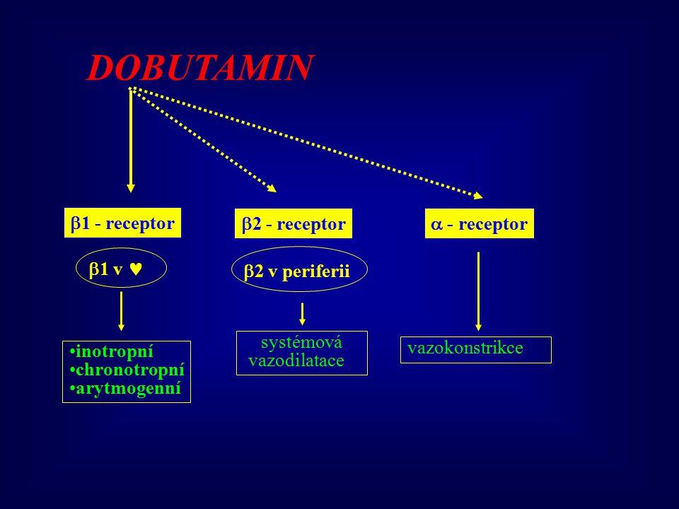 DOBUTAMIN 1 - receptor 2 - receptor  - receptor 1 v 