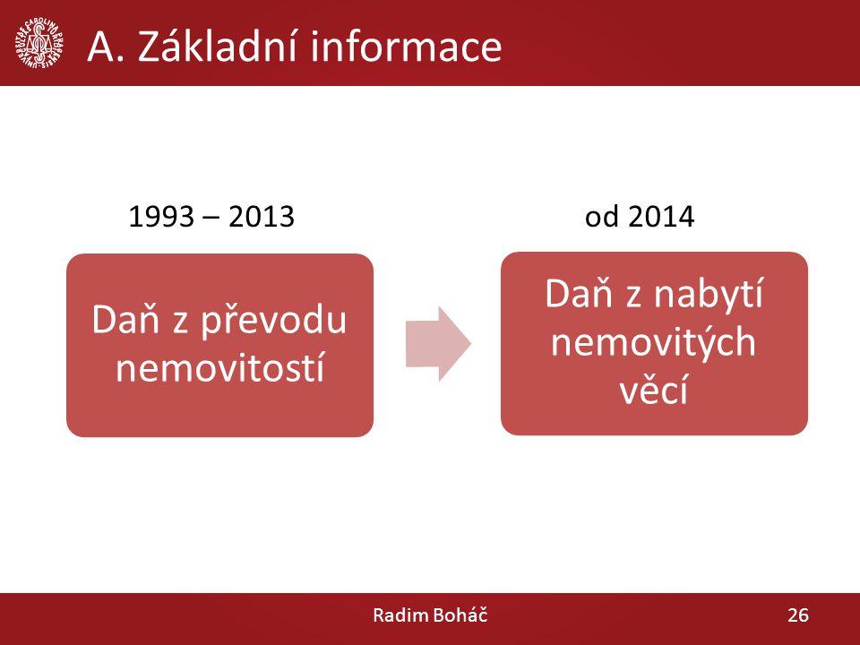 A. Základní informace 1993 – 2013 od 2014 Radim Boháč
