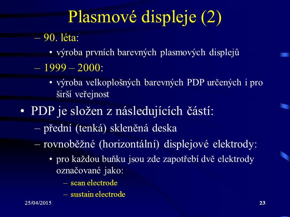Plasmové displeje (2) PDP je složen z následujících částí: 90. léta: