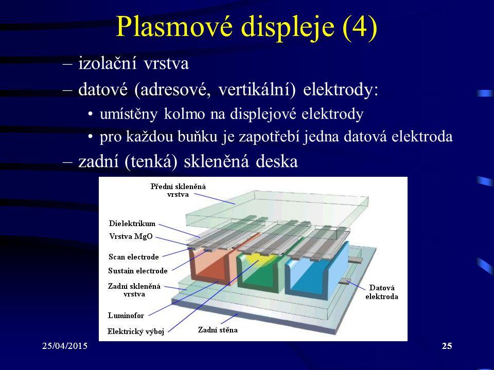 Plasmové displeje (4) izolační vrstva