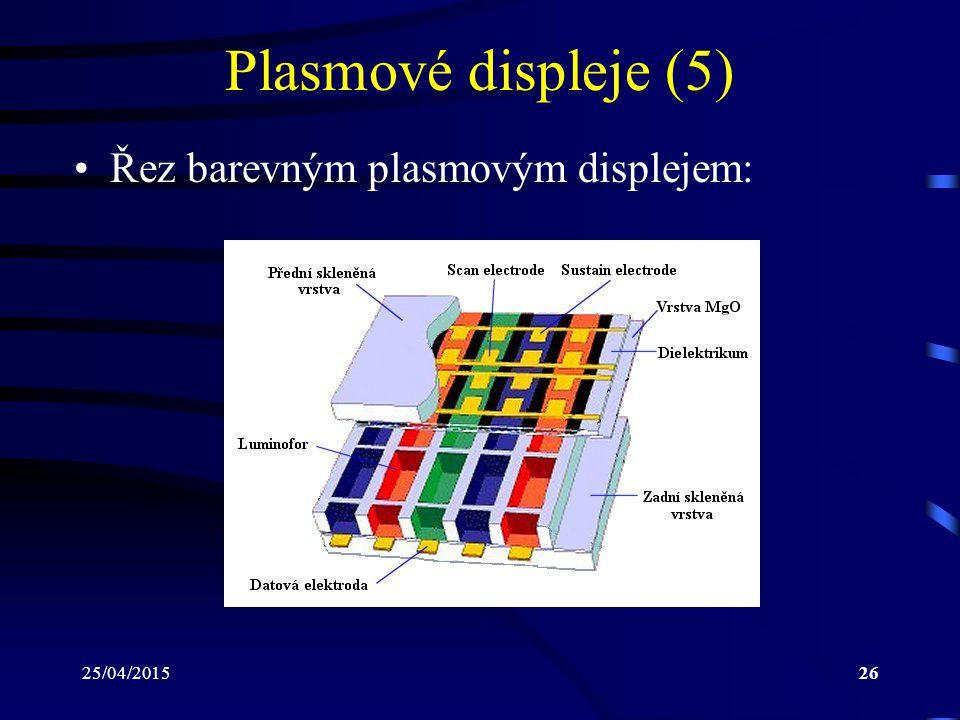 Plasmové displeje (5) Řez barevným plasmovým displejem: 14/04/2017