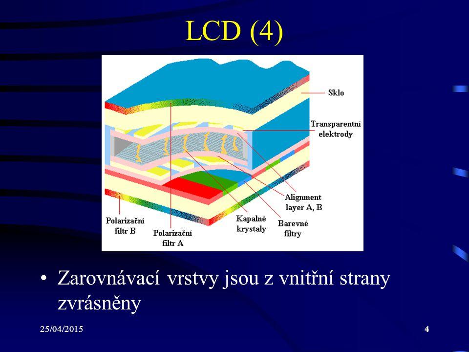 LCD (4) Zarovnávací vrstvy jsou z vnitřní strany zvrásněny 14/04/2017