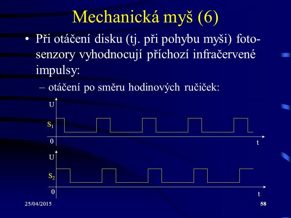 Mechanická myš (6) Při otáčení disku (tj. při pohybu myši) foto-senzory vyhodnocují příchozí infračervené impulsy: