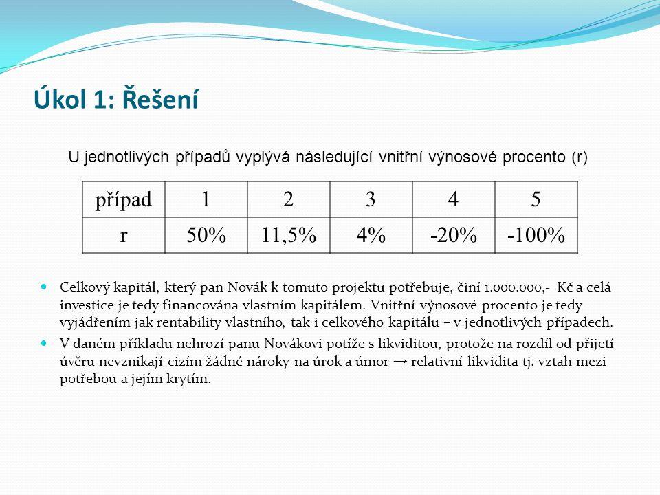 Úkol 1: Řešení případ 1 2 3 4 5 r 50% 11,5% 4% -20% -100%