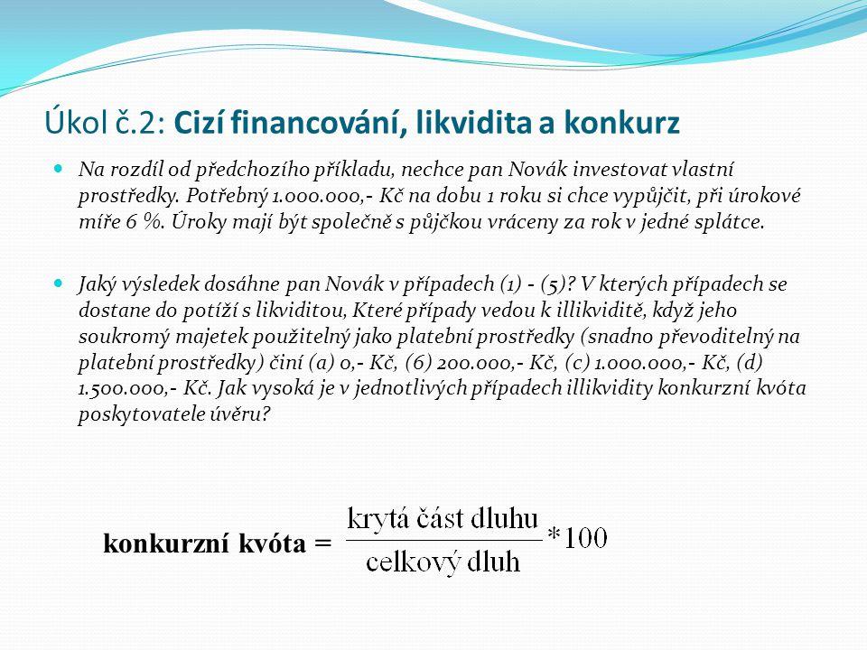 Úkol č.2: Cizí financování, likvidita a konkurz