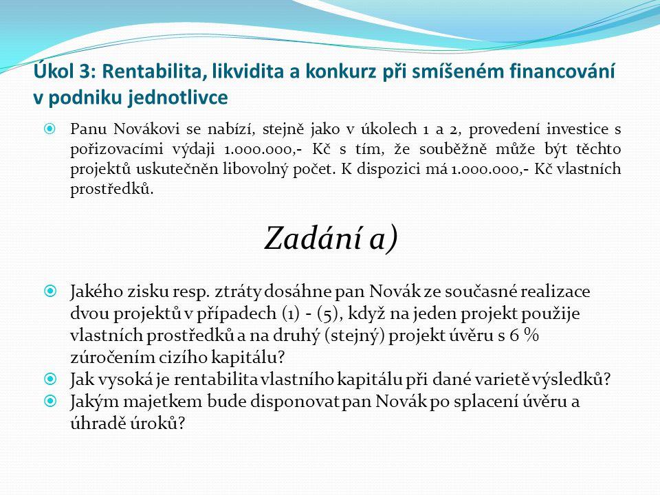 Úkol 3: Rentabilita, likvidita a konkurz při smíšeném financování v podniku jednotlivce