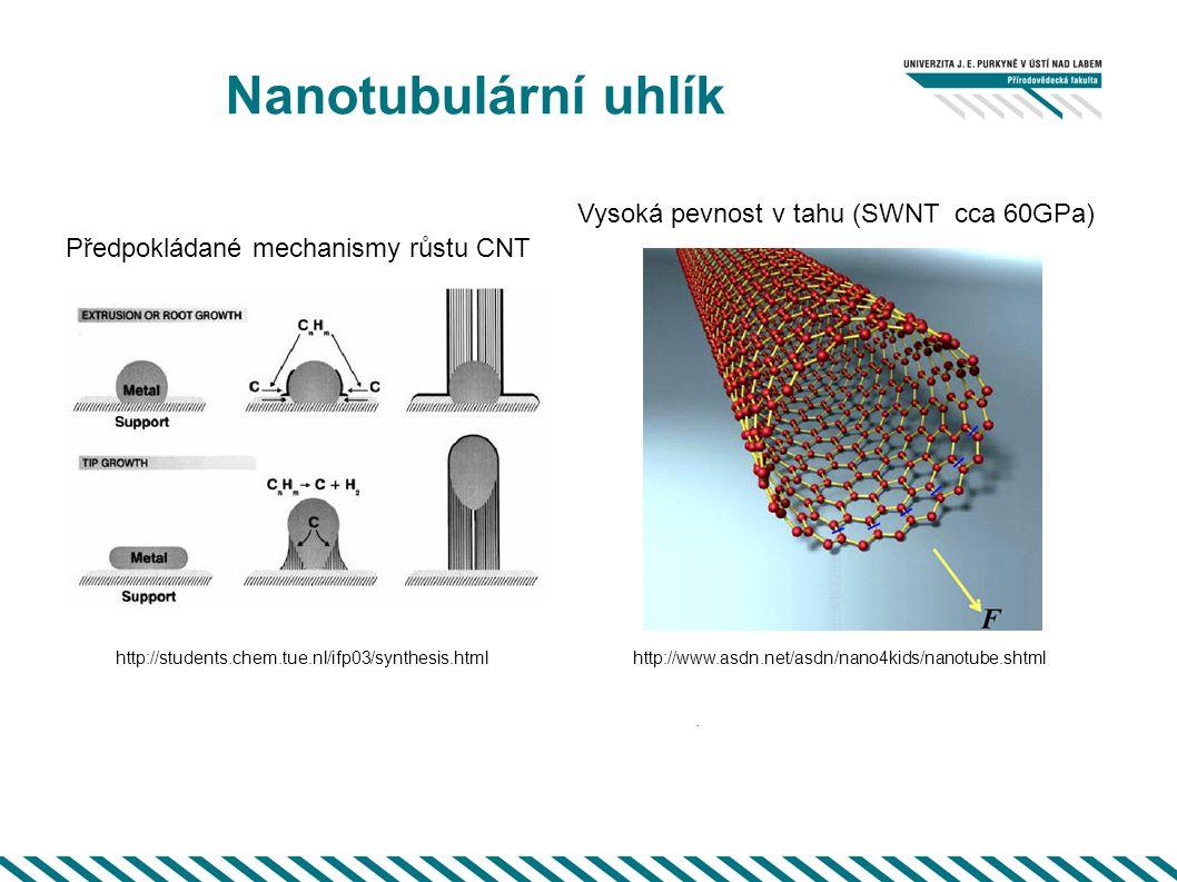 Nanotubulární uhlík Vysoká pevnost v tahu (SWNT cca 60GPa)