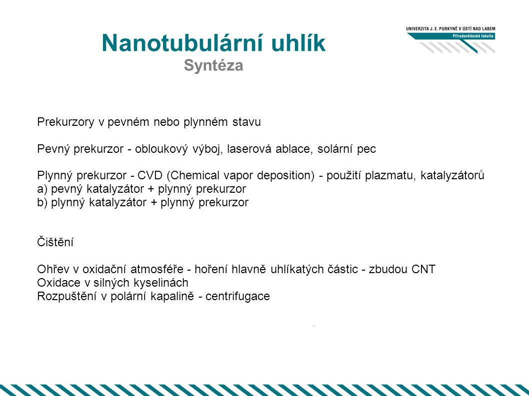 Nanotubulární uhlík Syntéza Prekurzory v pevném nebo plynném stavu
