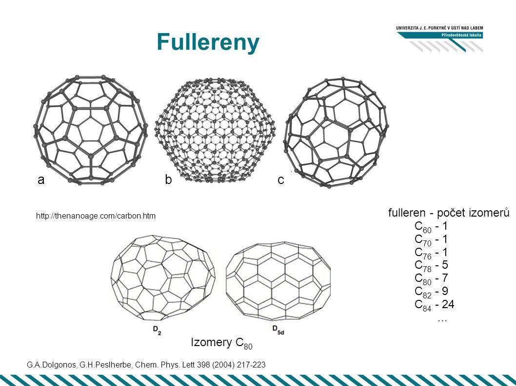 fulleren - počet izomerů