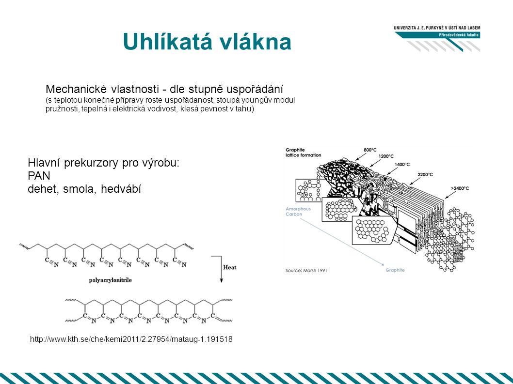 Uhlíkatá vlákna Mechanické vlastnosti - dle stupně uspořádání