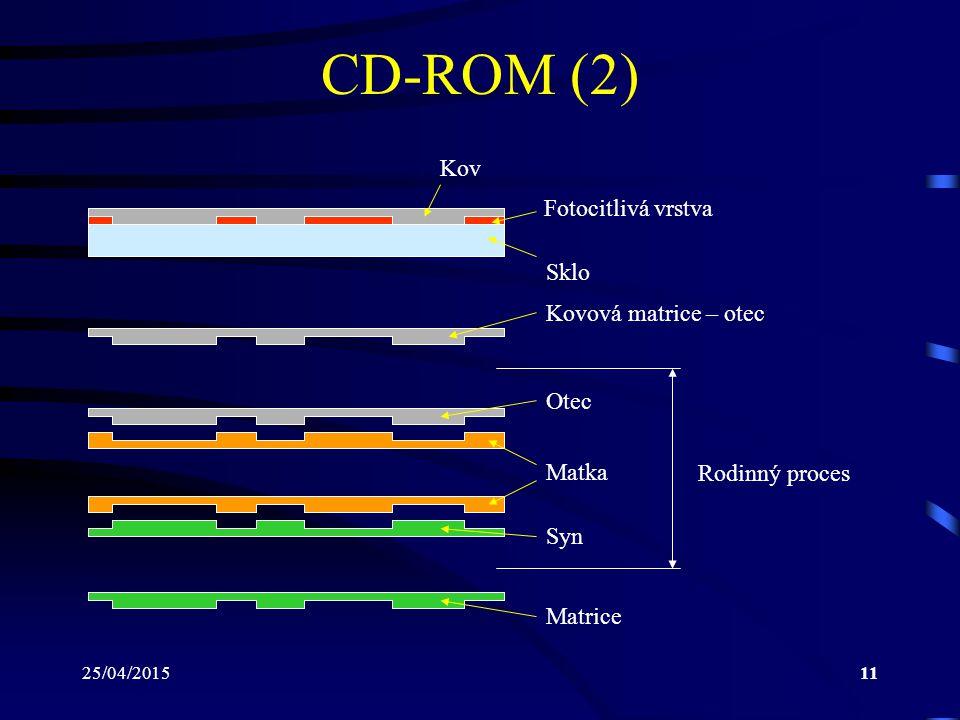CD-ROM (2) Kov Fotocitlivá vrstva Sklo Kovová matrice – otec Otec