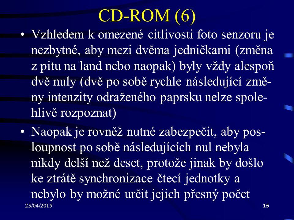 CD-ROM (6)