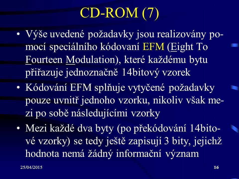 CD-ROM (7)