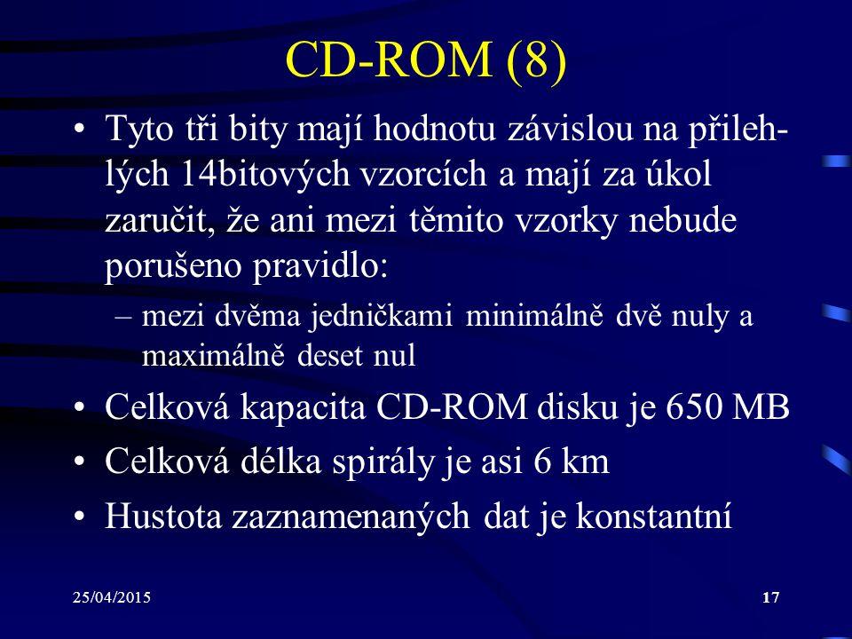 CD-ROM (8)