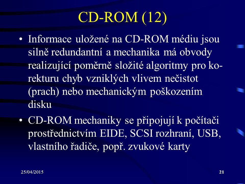 CD-ROM (12)