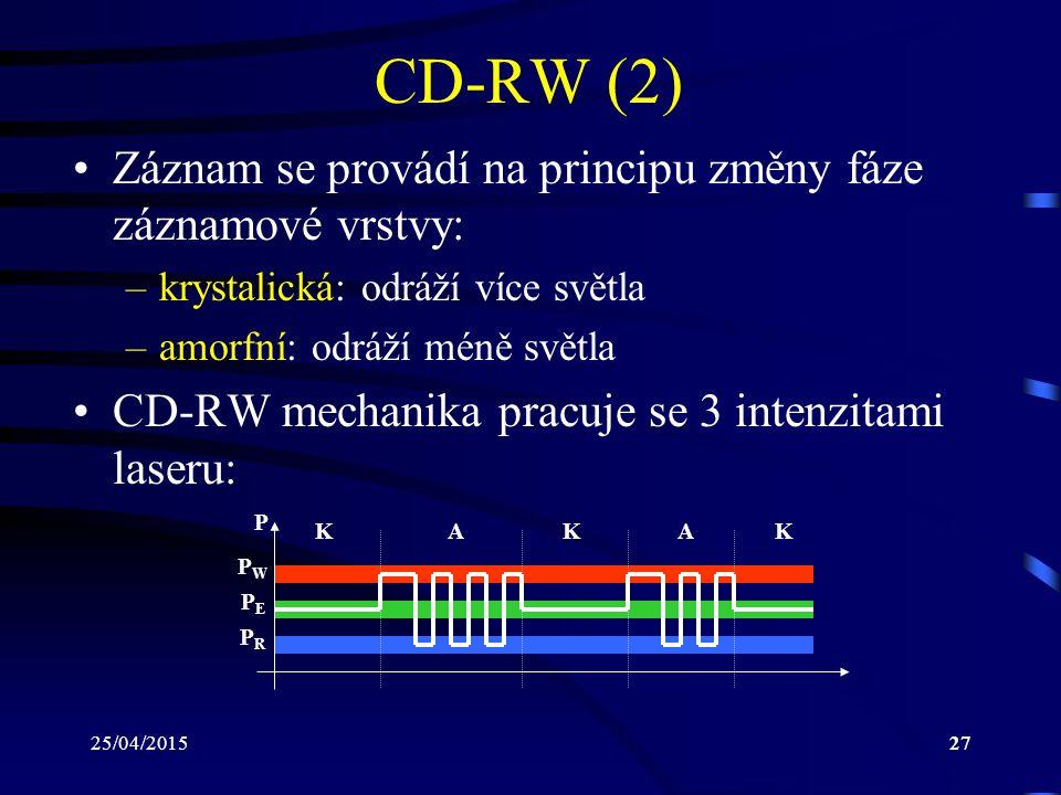 CD-RW (2) Záznam se provádí na principu změny fáze záznamové vrstvy:
