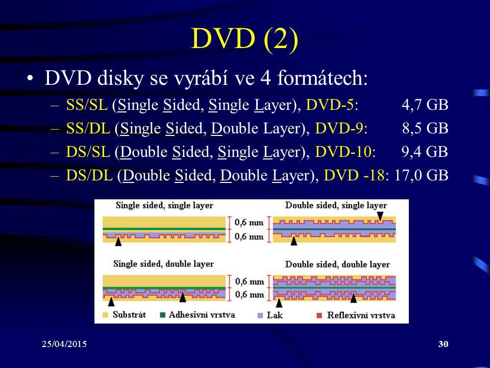 DVD (2) DVD disky se vyrábí ve 4 formátech: