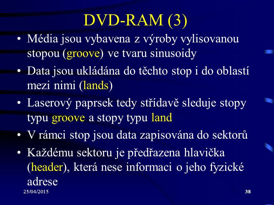 DVD-RAM (3) Média jsou vybavena z výroby vylisovanou stopou (groove) ve tvaru sinusoidy.