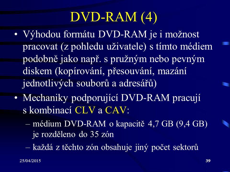 DVD-RAM (4)