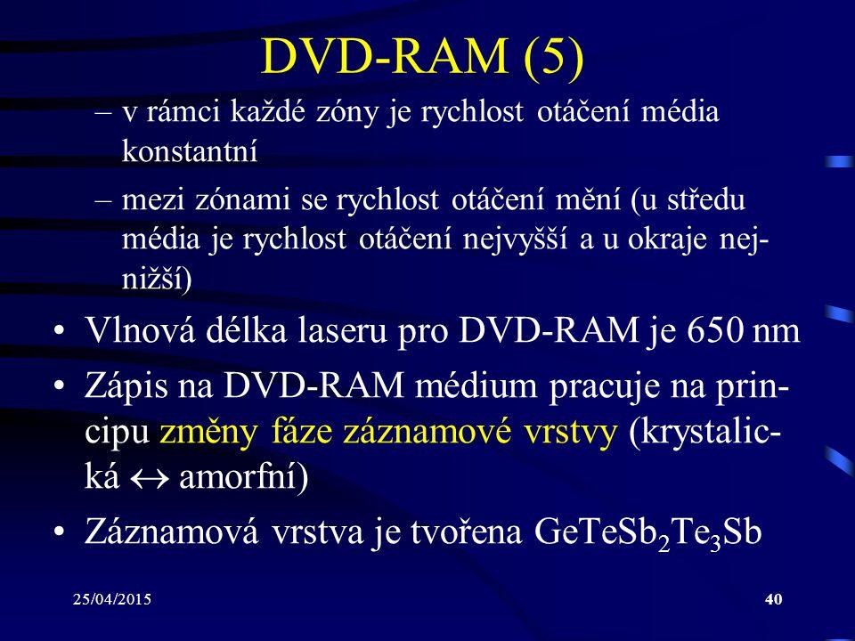 DVD-RAM (5) Vlnová délka laseru pro DVD-RAM je 650 nm
