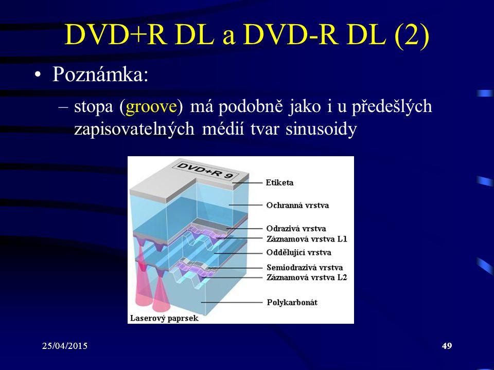 DVD+R DL a DVD-R DL (2) Poznámka: