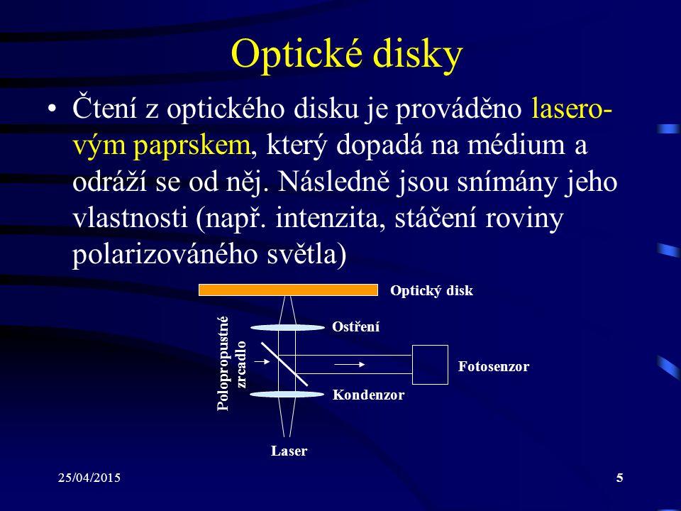 Optické disky