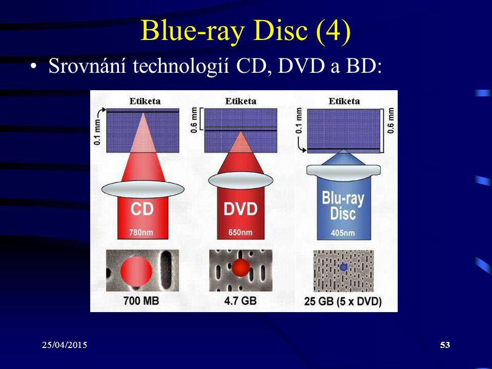 Blue-ray Disc (4) Srovnání technologií CD, DVD a BD: 14/04/2017