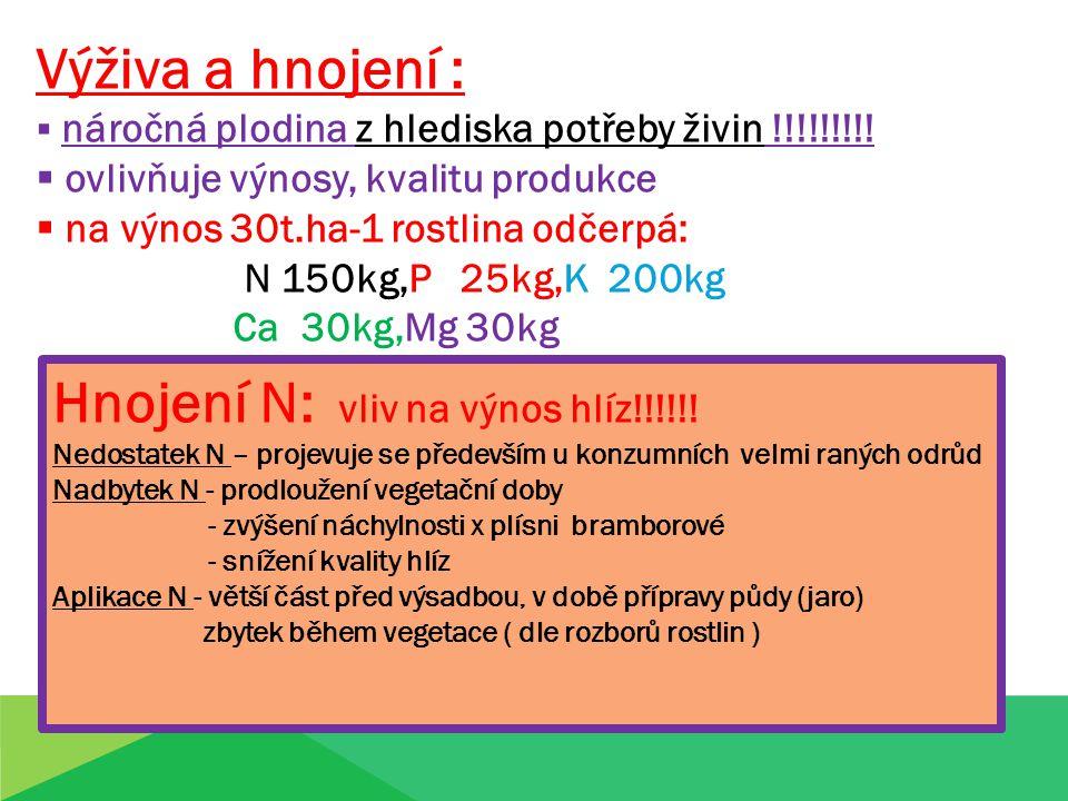 Hnojení N: vliv na výnos hlíz!!!!!!