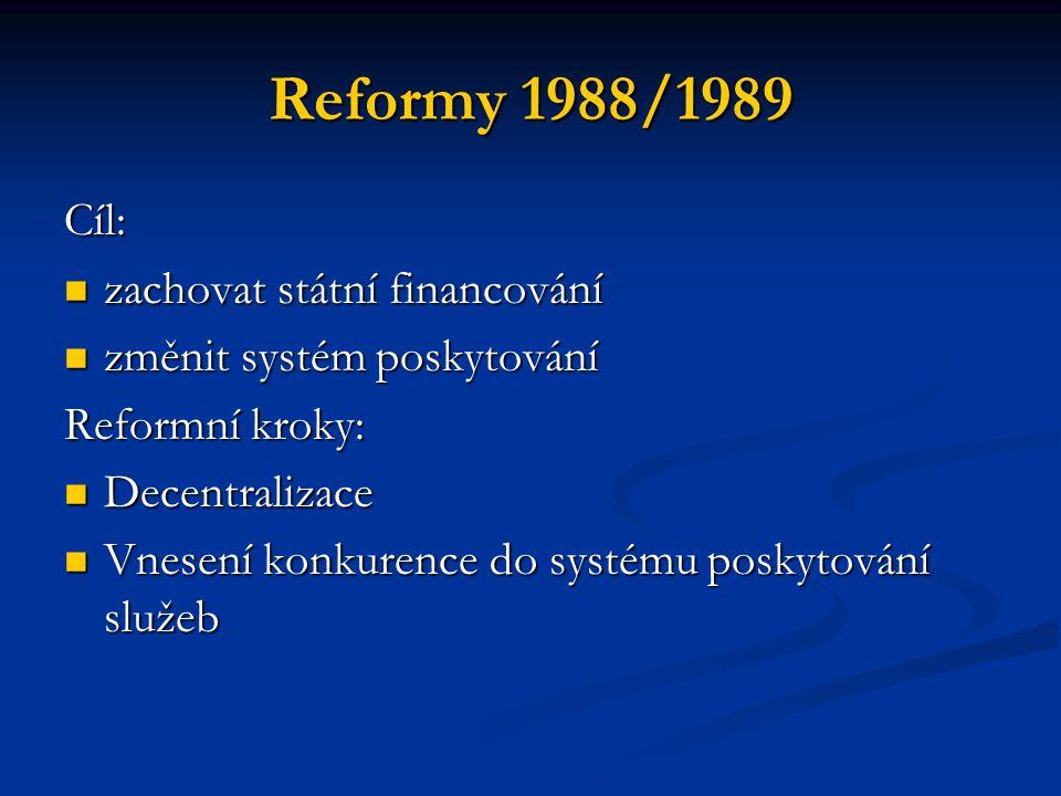 Reformy 1988/1989 Cíl: zachovat státní financování
