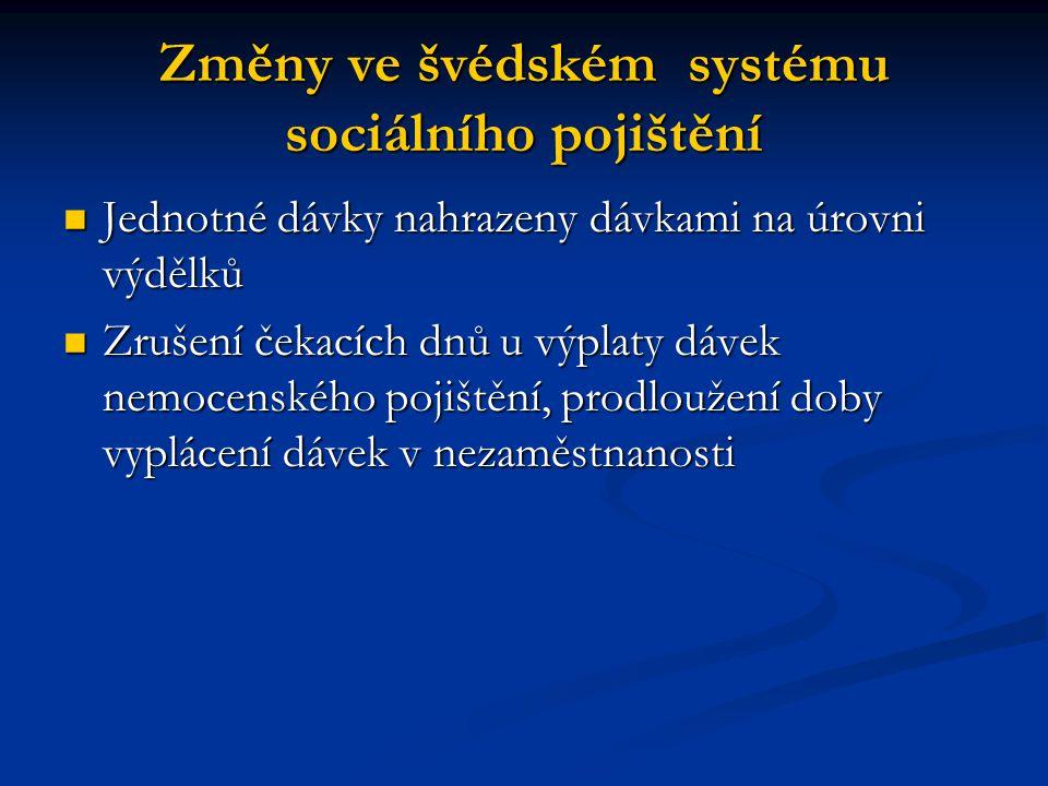 Změny ve švédském systému sociálního pojištění