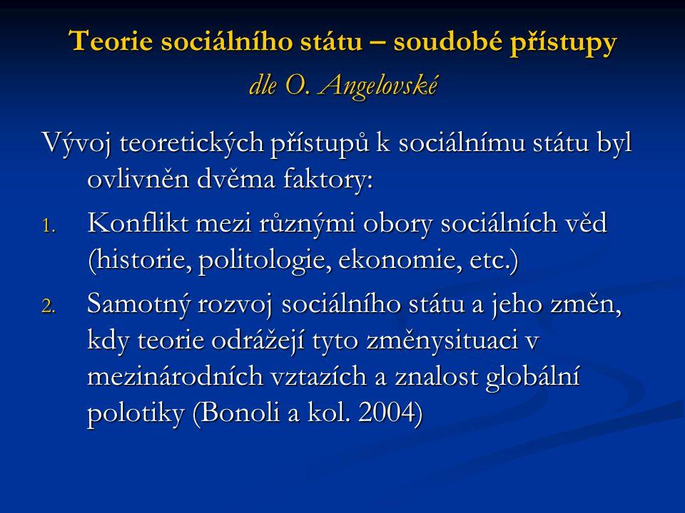 Teorie sociálního státu – soudobé přístupy dle O. Angelovské