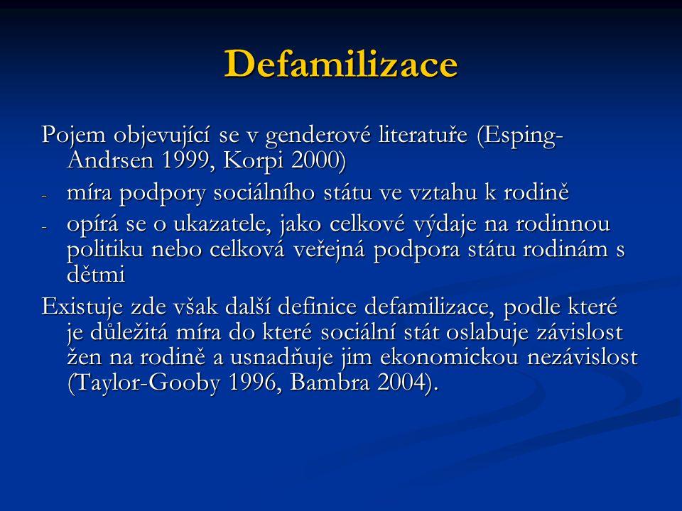 Defamilizace Pojem objevující se v genderové literatuře (Esping-Andrsen 1999, Korpi 2000) míra podpory sociálního státu ve vztahu k rodině.