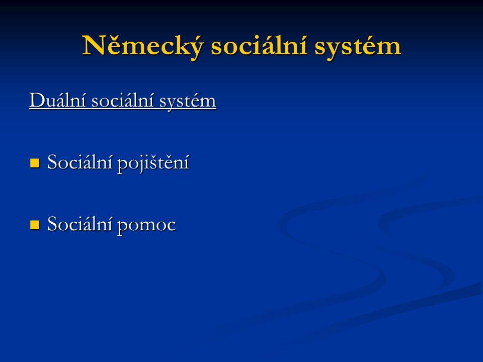 Německý sociální systém