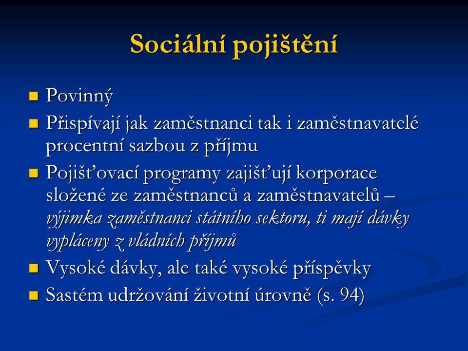 Sociální pojištění Povinný