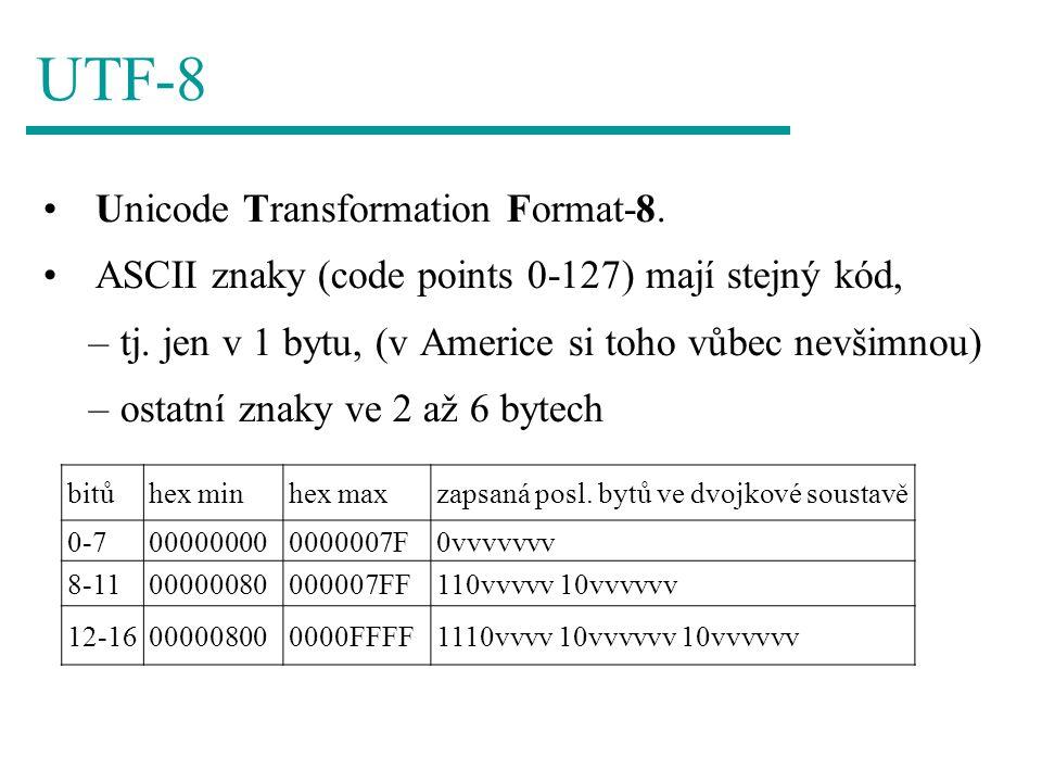 UTF-8 Unicode Transformation Format-8.