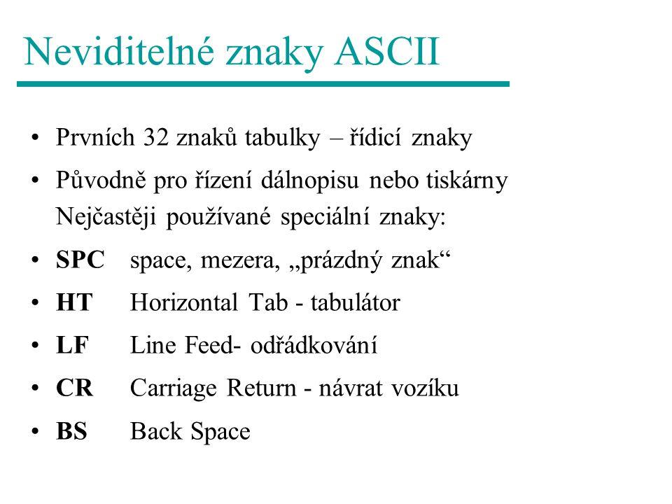Neviditelné znaky ASCII