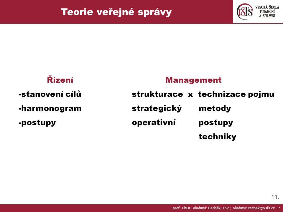 Teorie veřejné správy Řízení Management