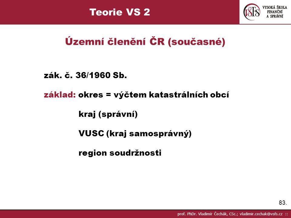 Územní členění ČR (současné)