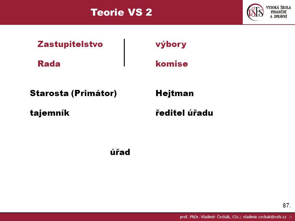 Teorie VS 2 Zastupitelstvo výbory Rada komise